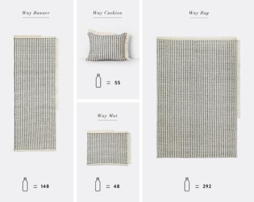 Ferm Living Way Off-White/Blue mat